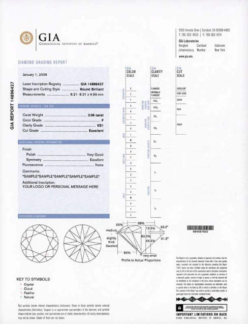 Sample of a 'Diamond Grading Report' issued by the GIA- Gemological Institute of America