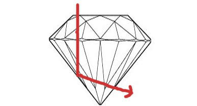 Reflection of light in a deep cut diamond