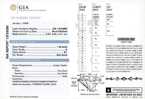 Sample of a GIA Diamond Dossier