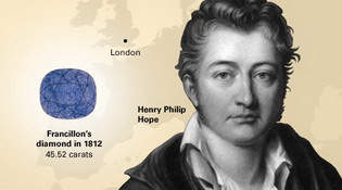 Lord Henry Philip Hope