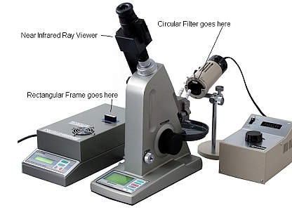 Operates on the same principales as Digital Display Abbe, but fitted with additional components with which to measure at different wavelengths. Also calculates Abbe number automatically. Waterbath still necessary for accuracy.